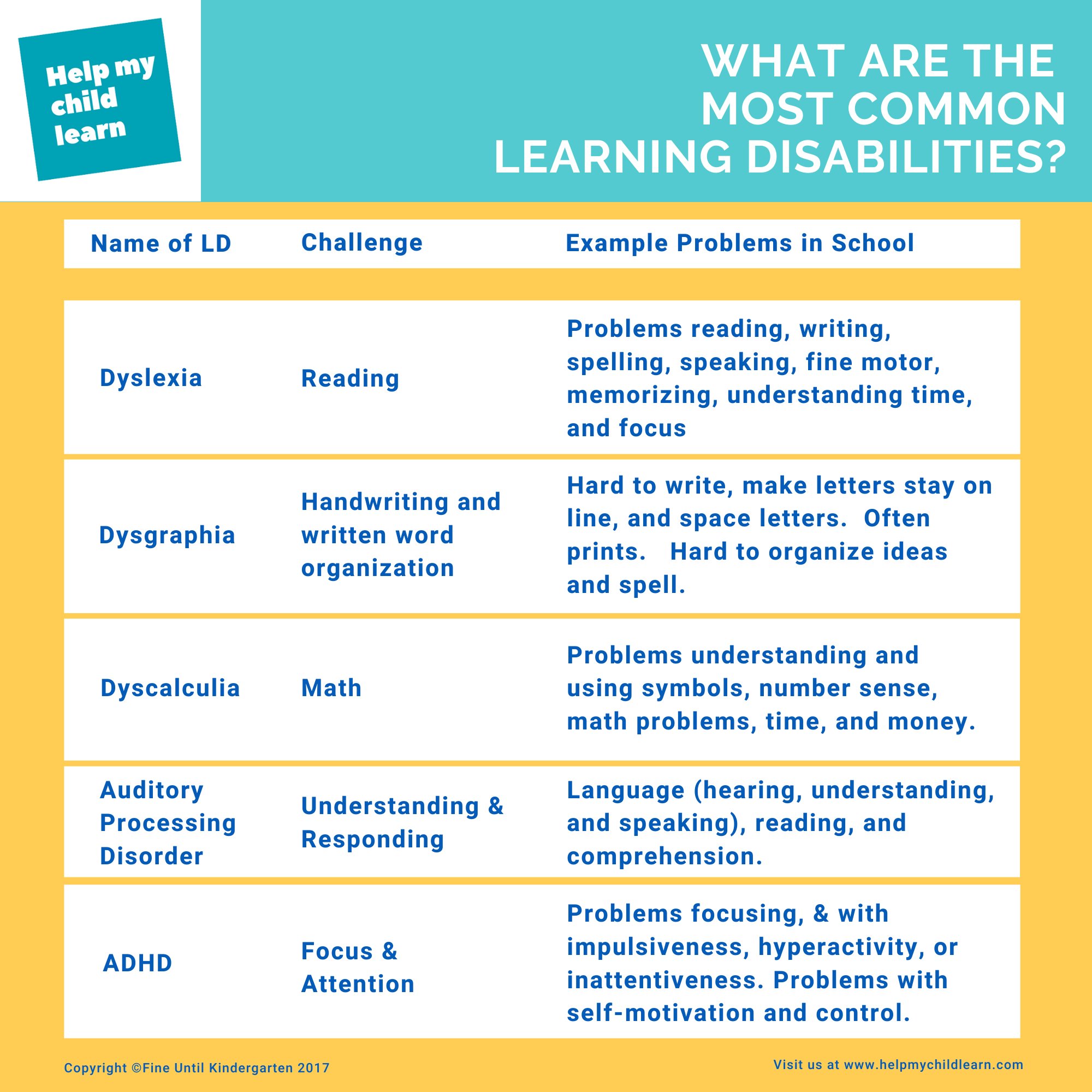 The First 6 Things Parents Should Know About Learning